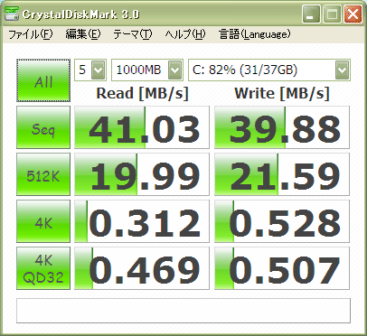 CrystalDiskMark3.0 - IDE接続HDD