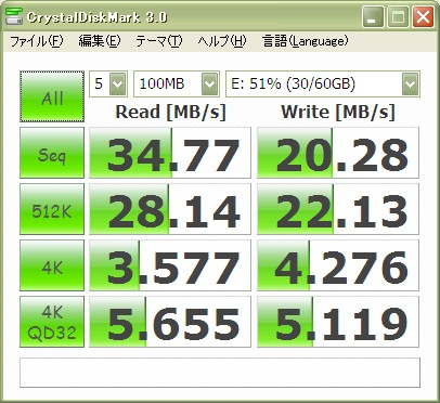 CrystalDiskMark3.0、IDE接続、SSD、CSSD-PNM64WJ2