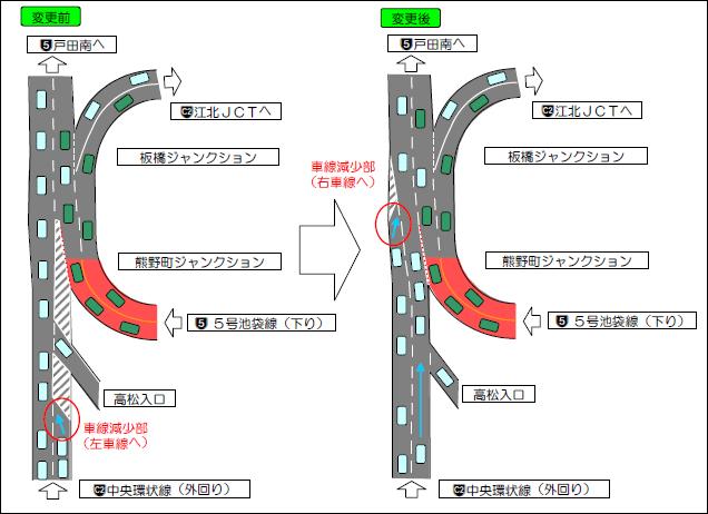 中央環状線(外回り)熊野町JCTの合流方法変更のお知らせ