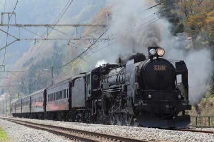 蒸気機関車「C61 20」