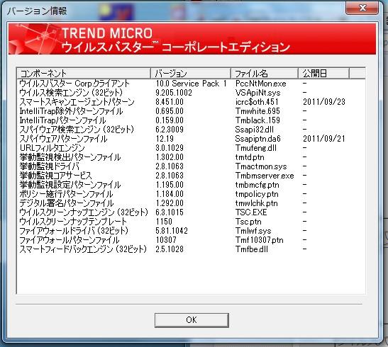 ウイルスバスター コーポレートエディション バージョン情報 10.0 Services Pack 1